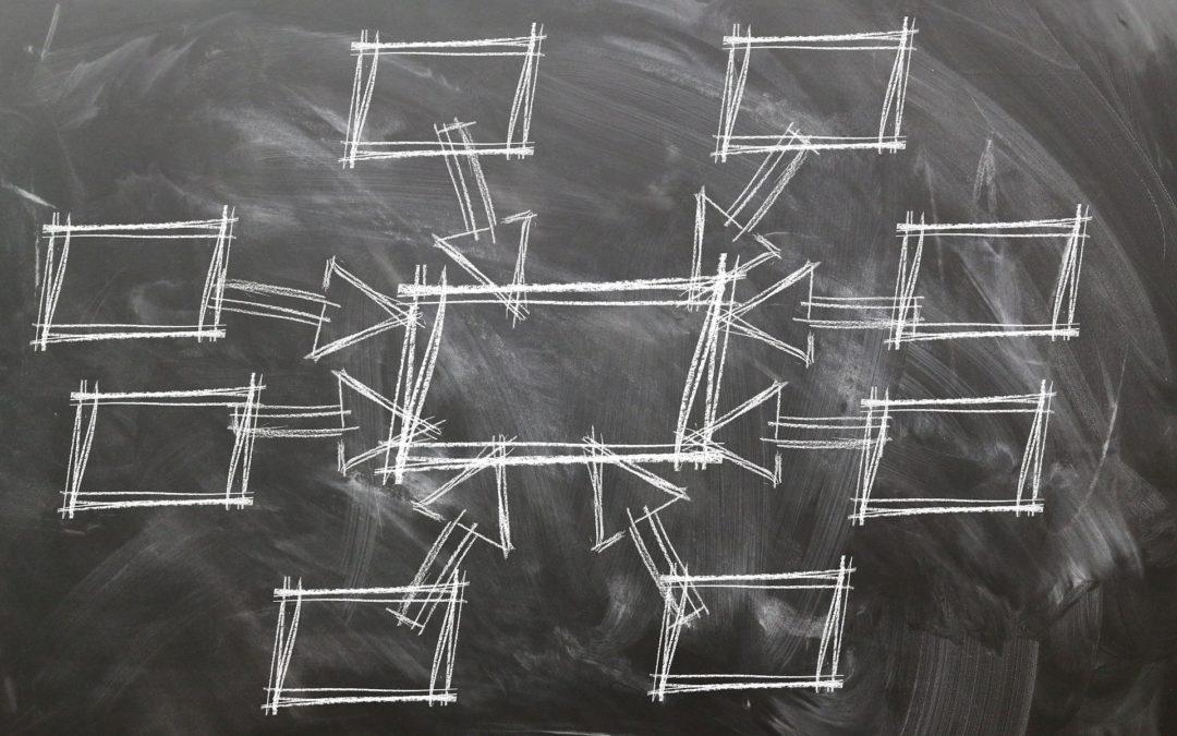 Elaboration d'un référentiel de compétences : la démarche d'Uchronic